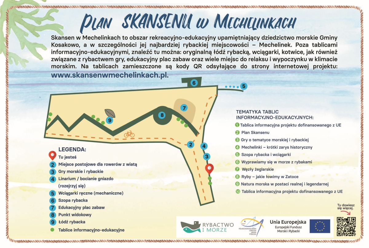 tablica - plan skansenu w mechelinkach
